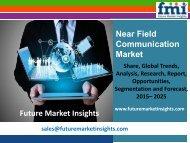 Near Field Communication Market Forecast and Segments, 2015-2025