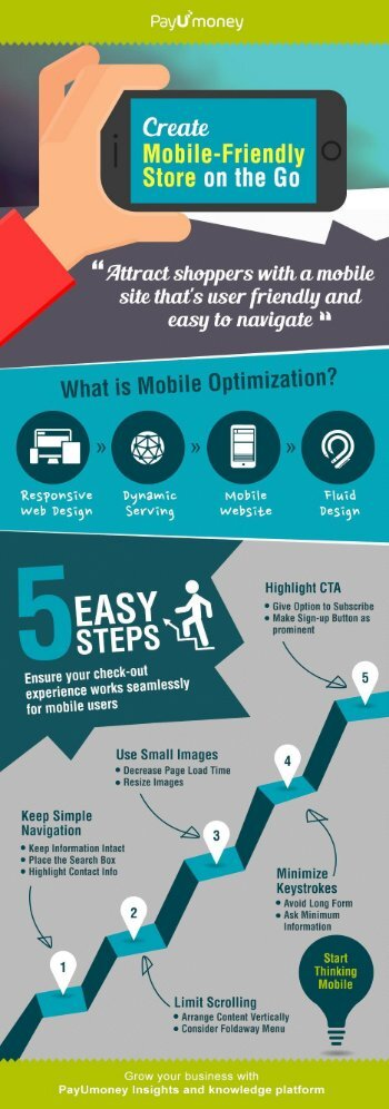 Tips for Mobile Friendly Online Store