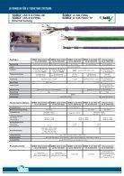 Leitungen für E-Ticketing Systeme - Seite 3