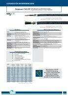 Kabel für Hafenkran-Anlagen - Seite 7