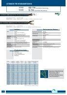 Cleanroom Leitungen - Seite 6