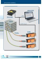 Mobile measurement technology for HV components - Page 5