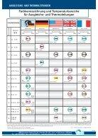 Ausgleichs- und Thermoleitungen - Seite 4