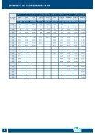 Temperaturmessung in der kunststoffverarbeitenden Industrie - Seite 6