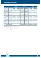 Temperaturmessung in der kunststoffverarbeitenden Industrie - Seite 7