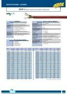 Anwendungen für die Stahlindustrie - Seite 7