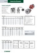 Connection Elements ZIMM | XIII - EN - Page 4