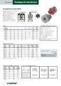 Technique de transmission ZIMM | XIII - FR - Page 4