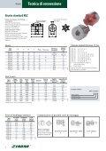 Tecnica di connessione ZIMM | XIII - IT - Page 4