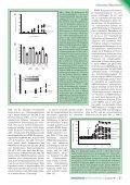 #3881_Neurop.diatrie 02/02 - Neuropädiatrie in Klinik und Praxis - Seite 5