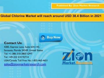 Chlorine market