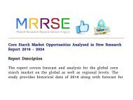 Corn Starch Market Opportunities Analyzed in New Research Report 2016 - 2024