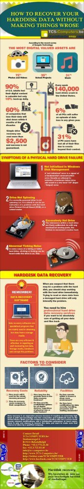 Harddisk Data Recovery Getting Your Precious Files And Data Back