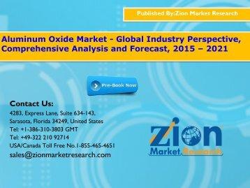 Aluminum Oxide Market