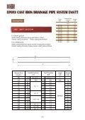 Dinsen Catalog,pdf - Page 5