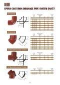 Dinsen Catalog,pdf - Page 7