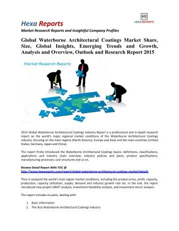 Global Waterborne Architectural Coatings Market Share, Growth and Overview 2015: Hexa Reports