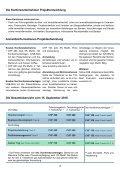 Programm Projektentwicklung - Page 4