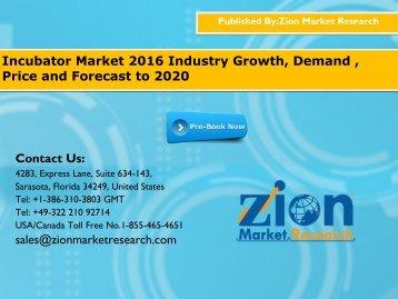 Incubator Market