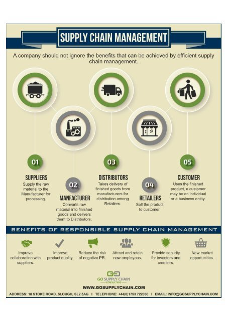 LOGISTICS CONSULTANTS INFOGRAPHIC – SUPPLY CHAIN MANAGEMENT