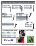 Fall Parts Catalog - FY2017 - Page 4