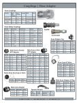 Fall Parts Catalog - FY2017 - Page 7