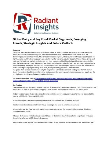 Global Dairy and Soy Food Market Share, Strategic Insights and Future Outlook: Radiant Insights