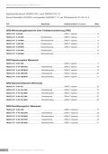 Kompakte Nahwaerme / Fernwaerme Übergabestation YADO|GIRO - Page 4