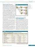 Polkörperdiagnostik – ein Schritt in die richtige Richtung? - Page 4