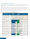 TANZANIA TAARIFA YA UTEKELEZAJI 2014–2015 - Page 6