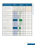 TANZANIA TAARIFA YA UTEKELEZAJI 2014–2015 - Page 7