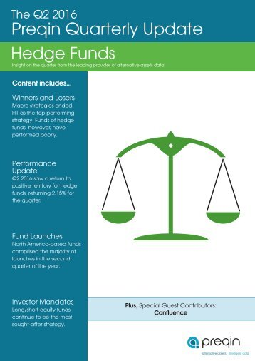 Preqin Quarterly Update Hedge Funds