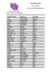 Perfume pricelist - Ladies 1