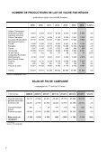 Les produits carnés avicoles et laitiers - Page 7