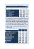 Pre-Budget 2017 Statement - Page 7