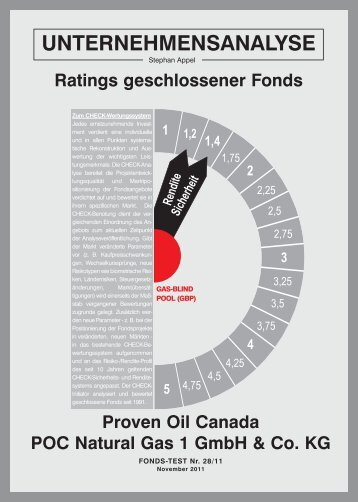 Check Analyse POC Natural Gas 1 - Proven Oil Canada
