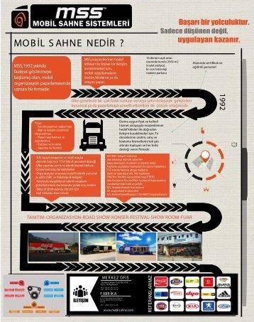 infografik mobil sahne
