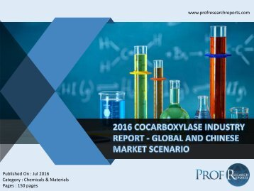 Global and Chinese ​Cocarboxylase Industry, 2011-2021