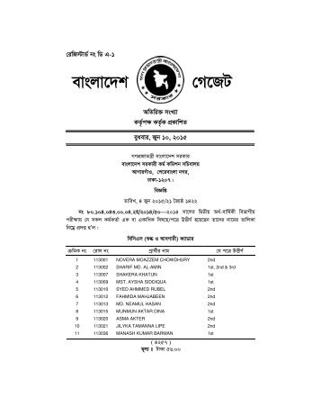 depart ment exam result gazatte
