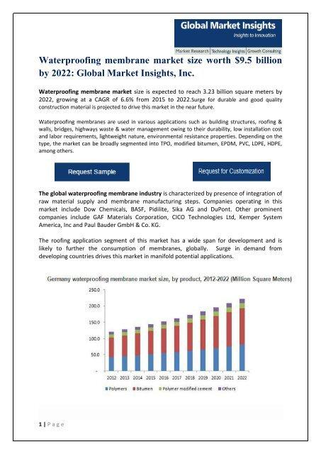 Waterproofing Membrane Market Research Pdf