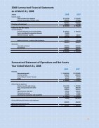 Lumacare Annual Report, 2008-09 - Page 3