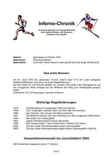 Inferno-Chronik - Hirschbach Inferno