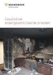 Casuïstiek ondergeventileerde branden