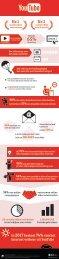 Online Video Marketing Stats 2016