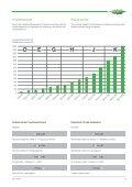 Externe Frequenzumrichter - Seite 3
