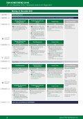 Konferenzprogramm der DW2016 - Seite 2