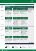 Konferenzprogramm der DW2016 - Seite 3