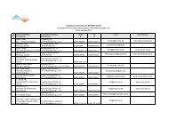 Installateurverzeichnis im PDF-Format - BRAWAG GmbH