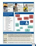 Tuberous Sclerosis Complex Research Program - Page 5