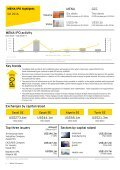 MENA IPO Eye - Page 2